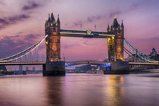 Londres, le guide