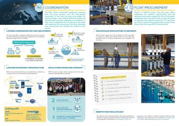 Page de la brochure Euro-Argo